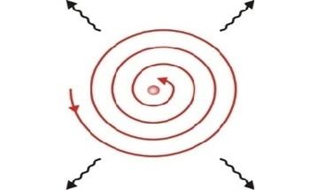 the bohr atomic model Bohr Diagram for Mg