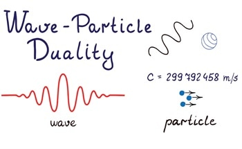A Guide to Wave Particle Duality in Electron Diffraction