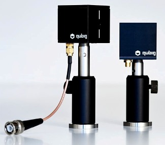 Qubig Introduces GHz Electro-Optic Modulator
