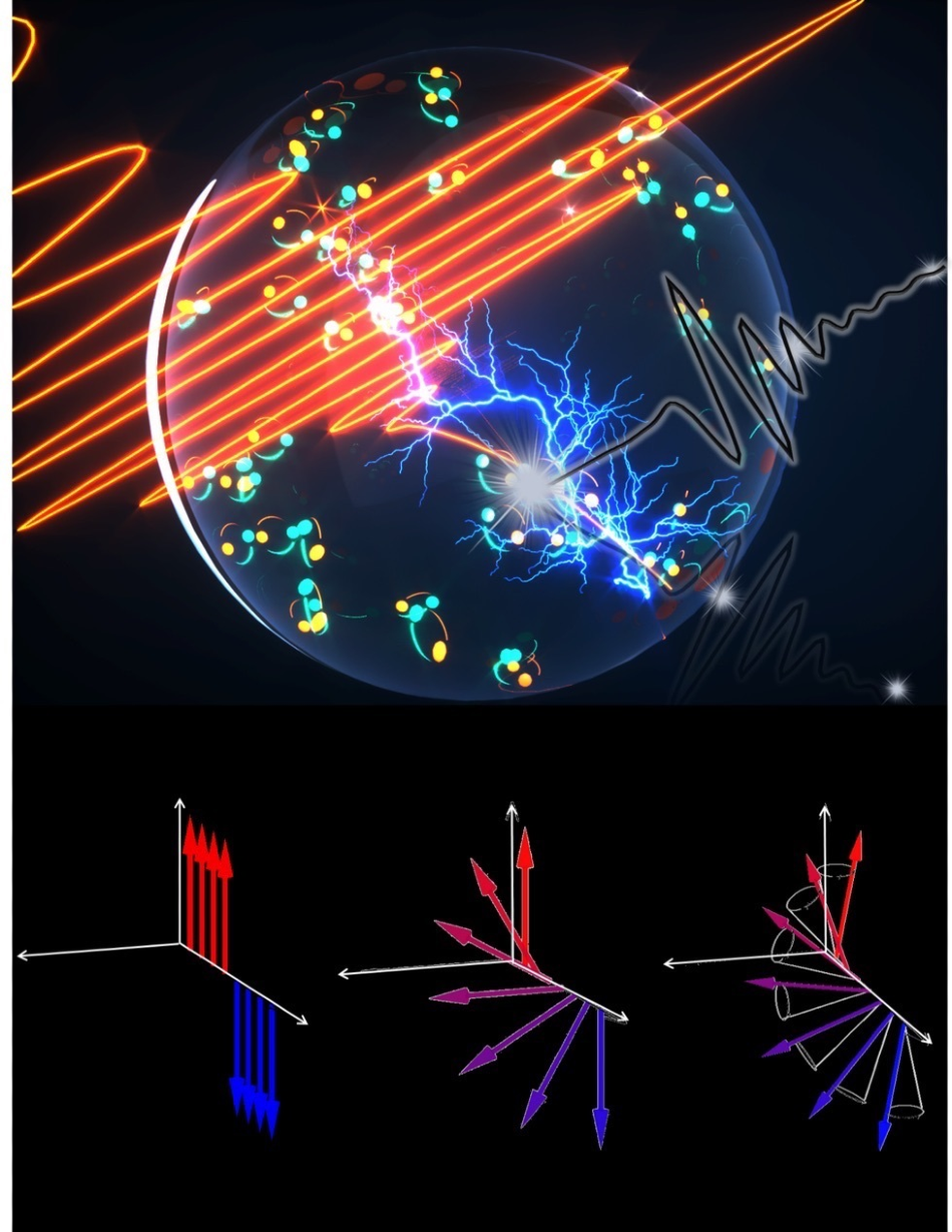 Light Waves Used to Access Unique Properties of the Quantum World - AZoQuantum