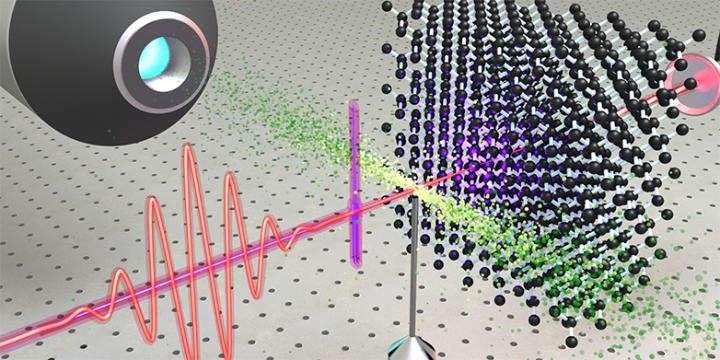 ETH-Led Team Investigates How Fast Electrons Can be Controlled with Electric Fields