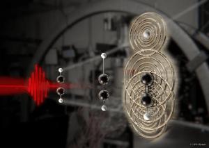 ICFO ResearchersTake Snapshots of Molecular Bond Breakup in Acetylene