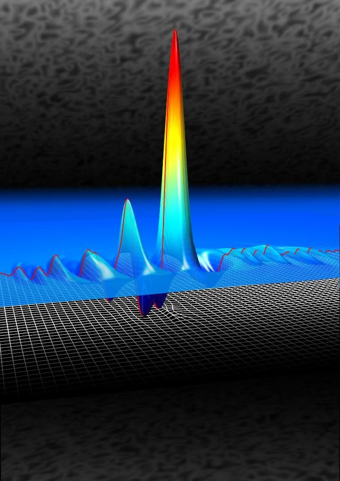 Researchers Demonstrate Direct Detection of Signals from Quantum Vacuum