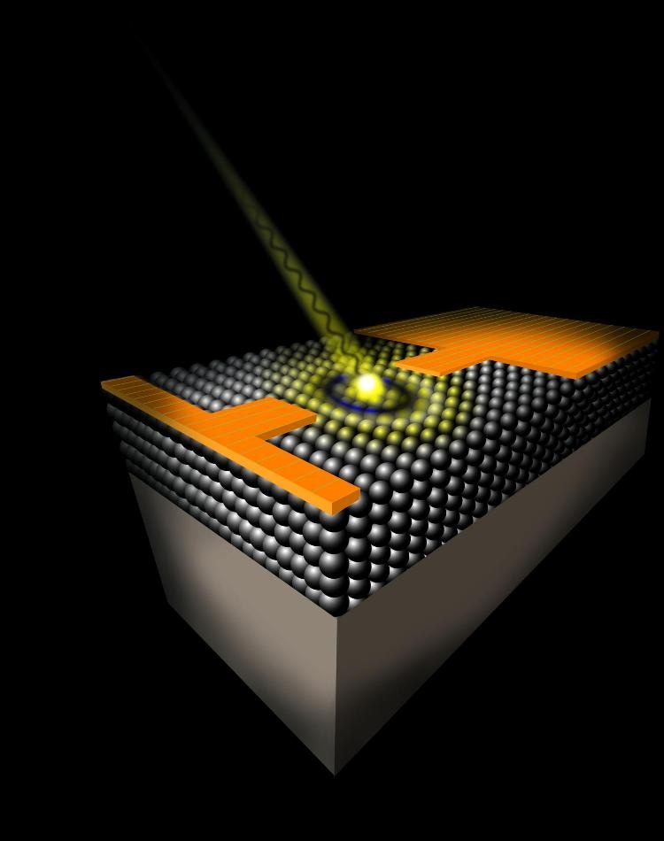 New Study Offers Unprecedented Insights into Photophysics of Quantum Dots