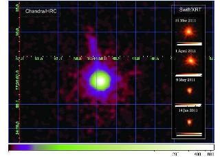 Astrophysicists Find New Way to Estimate Mass of Supermassive Black Holes