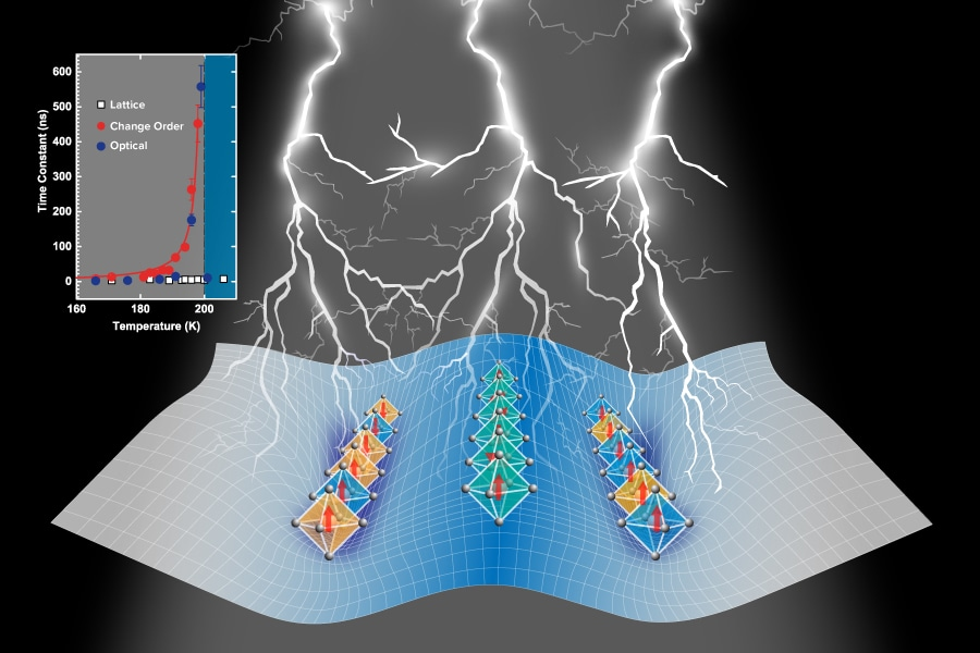 Researchers Observe Peculiar Slow Down of Electrons in Response to Light Pulse