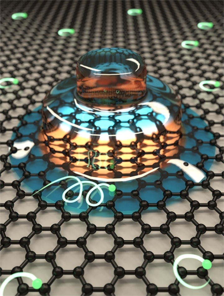 Researchers Develop Innovative, Tiered Structure in Graphene