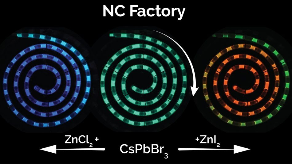 Novel Microfluidic System for Synthesizing Perovskite Quantum Dots over Entire Visible Light Spectrum