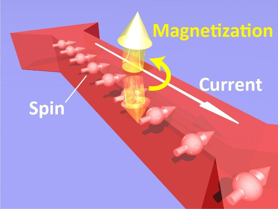 New Electronic Component Could Enable Realizing Promising Developments in Spintronics