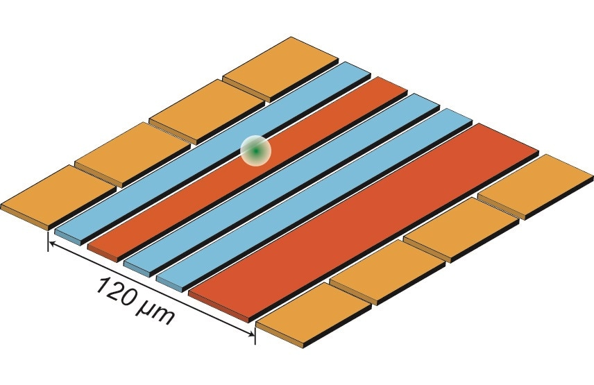"Physicists Measure Ultra-Small Motion by Supersizing ""Quantum Squeezing"""