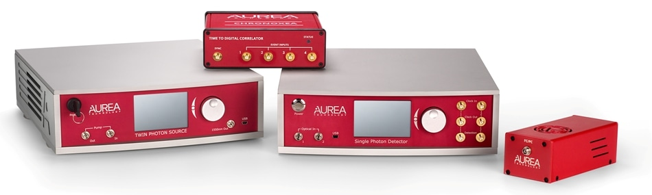 AUREA Technology Exhibits the Best-In-Class Optical Building-Blocks for Quantum Technologies at Photonics West 2020 in San Francisco