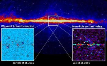 Evidence for New Astrophysical Source of Gamma Rays at Galactic Center