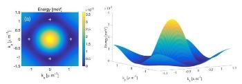 IBS Researchers Model Behavior of Polaritons in Microcavities