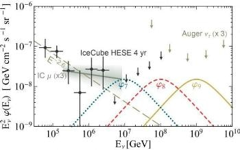 Physicists Decode the Origin of High-Energy Particle Track Captured by IceCube Detector