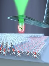 Diamond Quantum Sensors Offer Insight into 2D Magnets