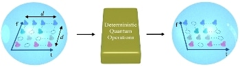 New Two-Qudit Gate Helps Manipulate Quantum Information More Reliably