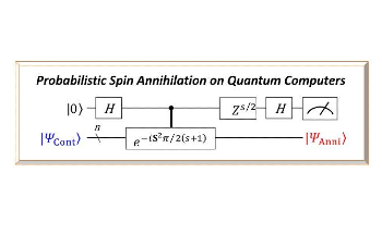 New Algorithm Removes Spin Contaminants from Quantum Computers