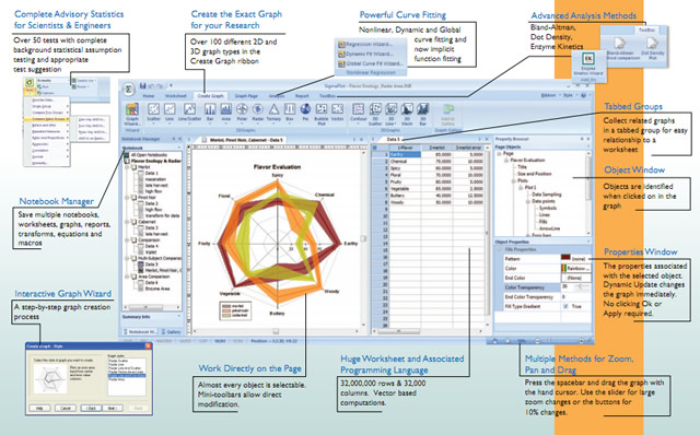 statistical data analysis software The 10 best statistical analysis software woofresh statistical software are the specialized computer programs which help you to collect, organize, analyze, interpret and statistically design data.